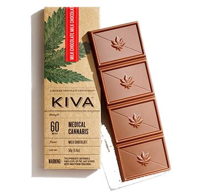 Kiva Milk